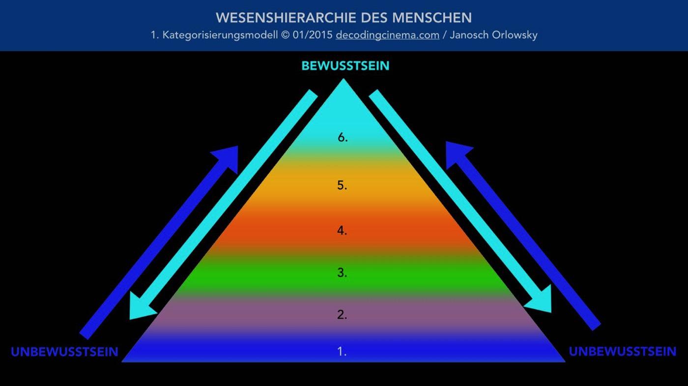 13 EVO(4)-MENSCH (1)